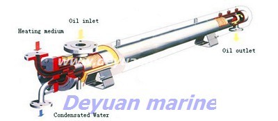 marine boiler oil heater